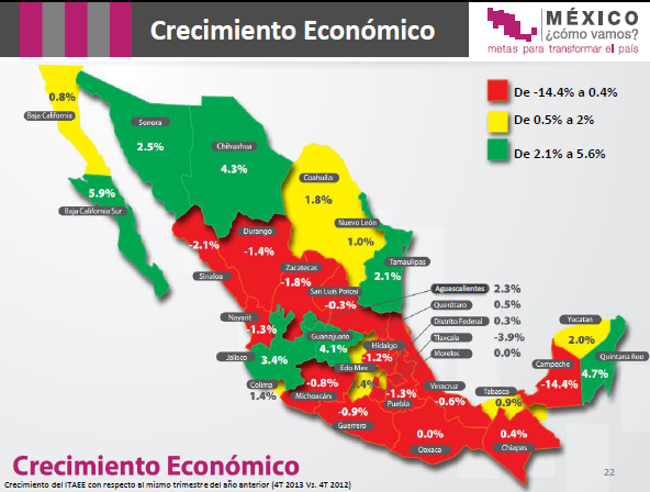mexico current economics essay The economist offers authoritative insight and opinion on international news, politics, business, finance, science, technology and.